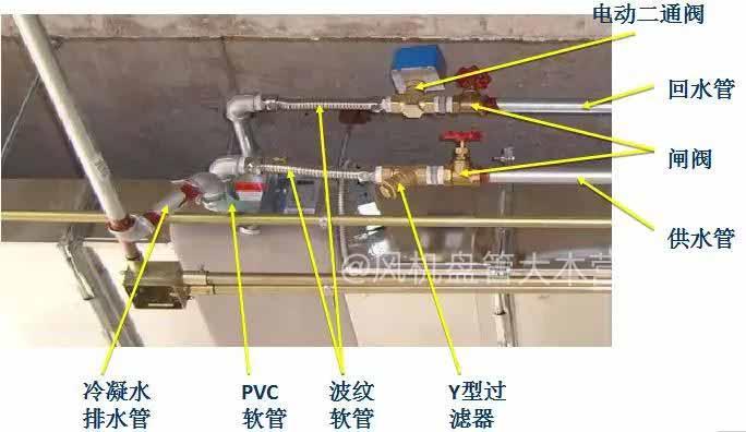 图解:风机盘管电动二通阀、Y型过滤器等配件该怎么安装?