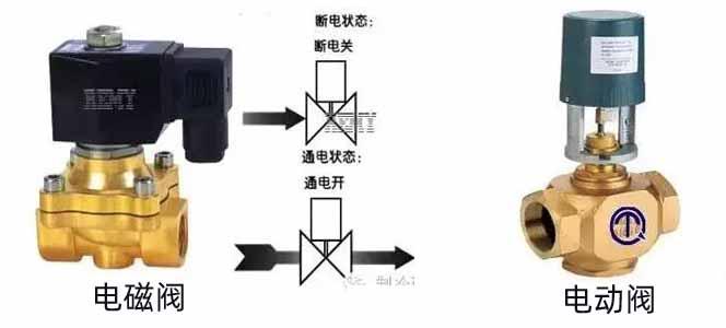 电动阀和电磁阀是啥意思?电动阀与电磁阀有什么区别?