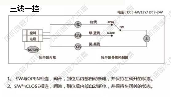 电动二通阀三线阀的三线一控和三线两控有什么区别?