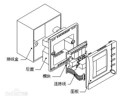 图文教程:风机盘管温控器是怎么安装的?有哪些安装步骤?