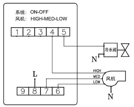 风机盘管用的江森自控温控器怎样接线?接线图是什么样的?